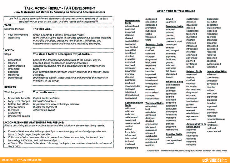 100 career center resume examples of resumes pongo resume