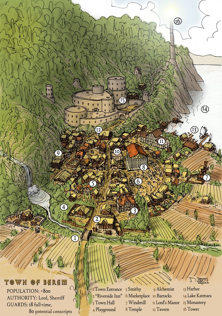 RPG Town Map Town Map by