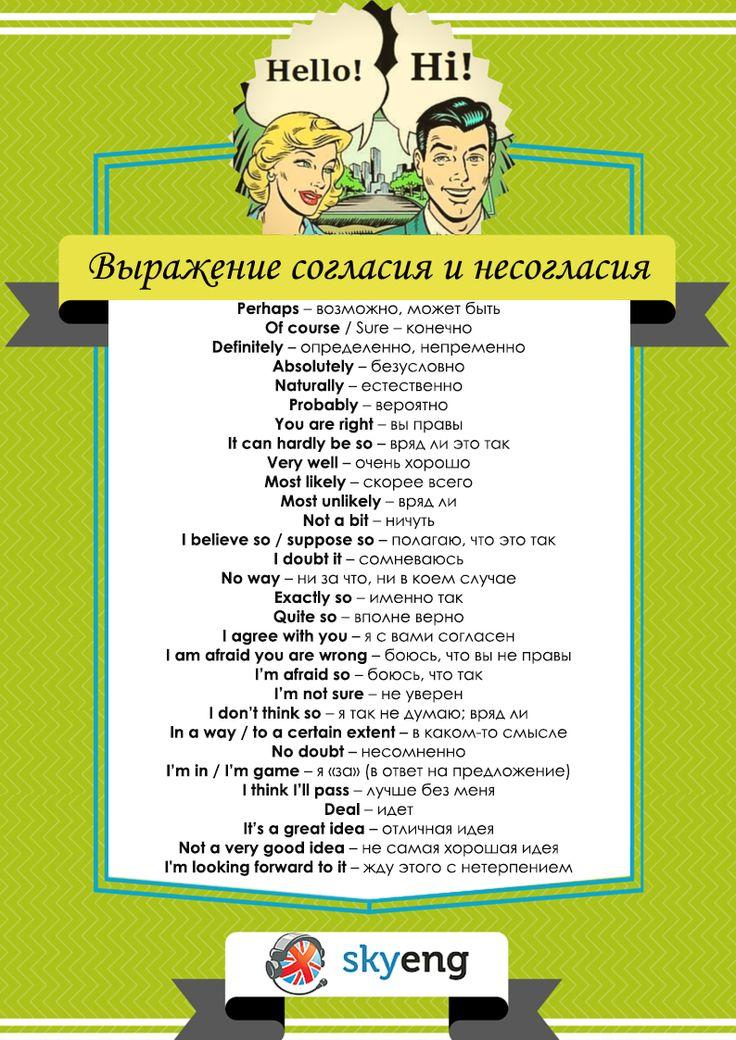 Английские фразы: согласие и несогласие