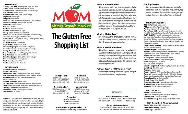 zone diet shopping list pdf