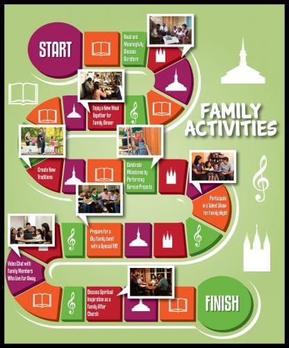 Family Activities Great Idea For Families To Have An Interactive Gameboard