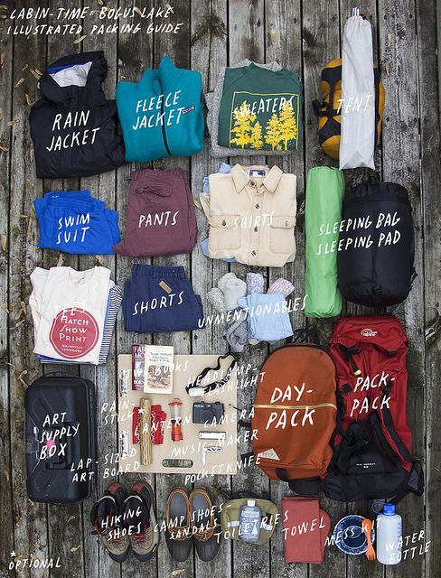 Packing List by Jeremiahhagler, via Flickr
