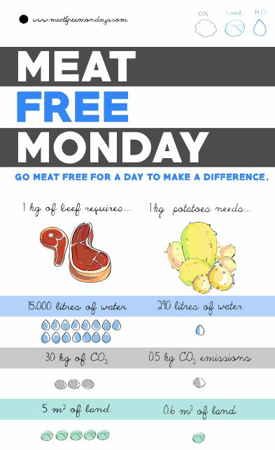 Eat Less Meat Poster - Illustreco