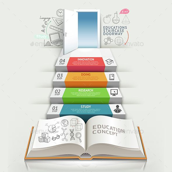 Infographic Ideas infographic template education : Books Step Education Infographics Template | Staircase design ...