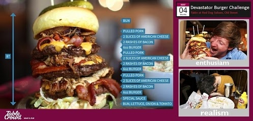 Are you ready for the 'Devastator #Burger Challenge' this Saturday? www tablecrowd com / tables