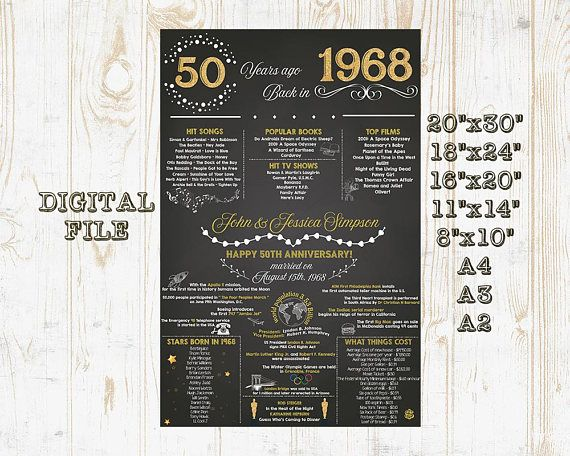 50th Anniversary Gifts, 1968 Anniversary Poster, 50 Years Ago In 1968, Anniversary Chalkboard, 50th Wedding Anniversary Gifts For Parents Hello and Welcome! *THIS PRODUCT LISTED IS A DIGITAL DOWNLOAD NOT A PRINTED PRODUCT. PLEASE READ THE BELOW INFORMATION CAREFULLY BEFORE YOU