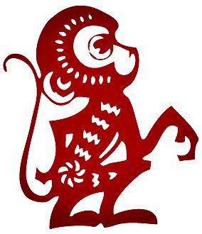 čínsky horoskop 2016 - rok ohnivej opice