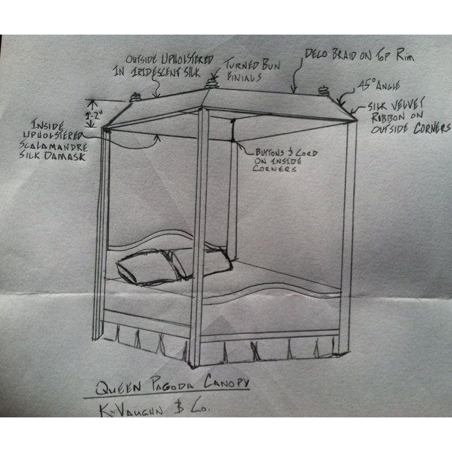 The design concept for a pagoda style queen bed canopy...