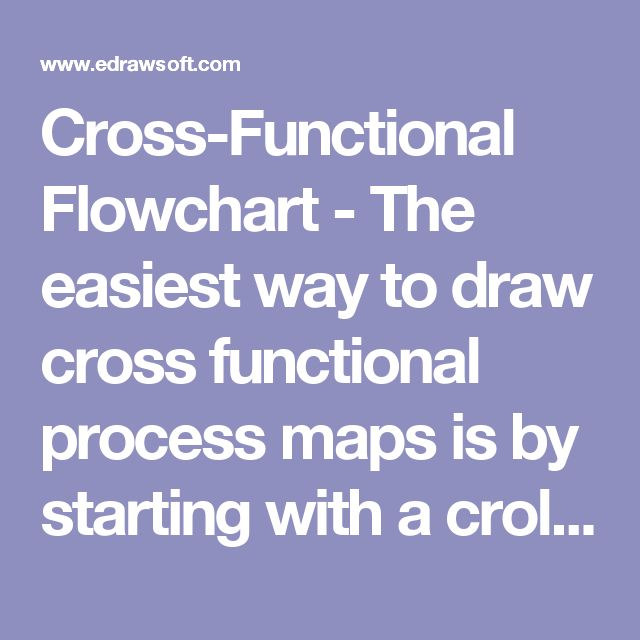 The 25+ best Draw flowchart ideas on Pinterest Psychology of - process flow chart template word