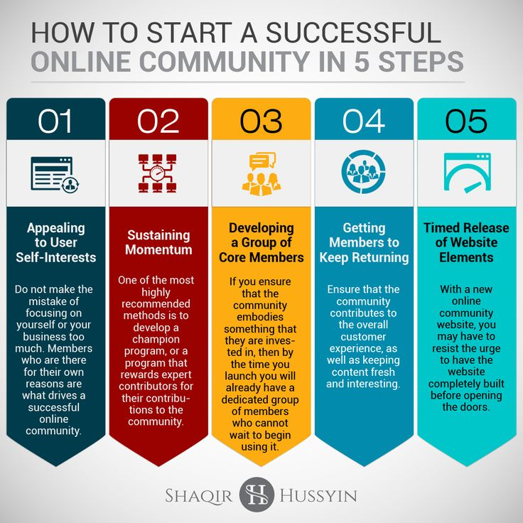 97 best Successful Entrepreneurs Tips images on Pinterest - how do you evaluate success