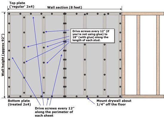 Drywall Nailing Pattern Nail Ftempo