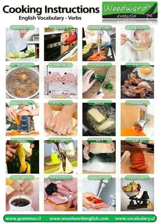 Cooking instructions verbs.