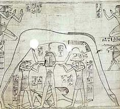 the egypt goddess nu | Egyptian Creation Myth: Heliopolis Version