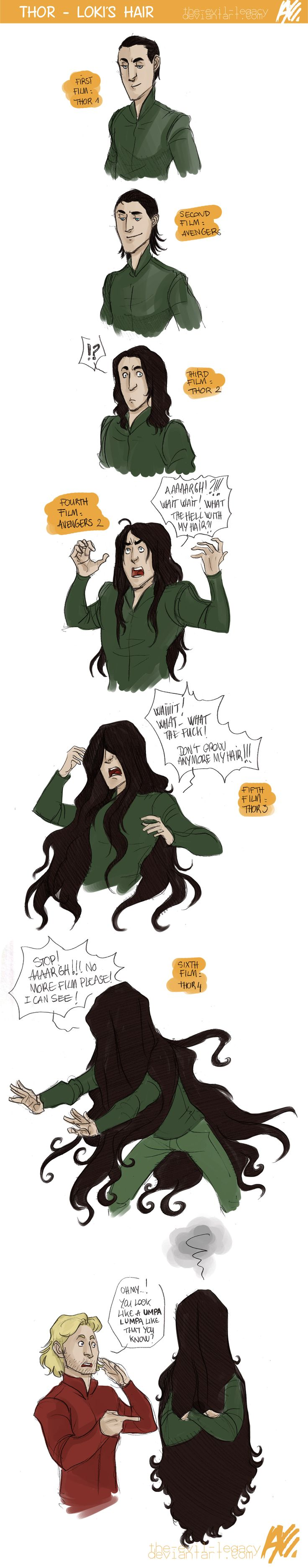 THOR - Lokis hair by ~the-evil-legacy on deviantART.  Honestly, I'm not gonna complain.