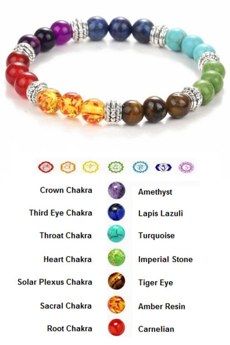 Crown Chakra Fengshui Chakras Chain Crystal Chakra with Gift Box