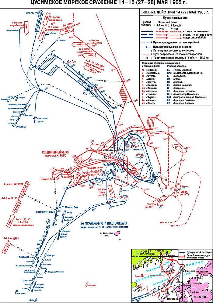 Цусимское морское сражение. Боевые действия 14 (27) мая 1905г.