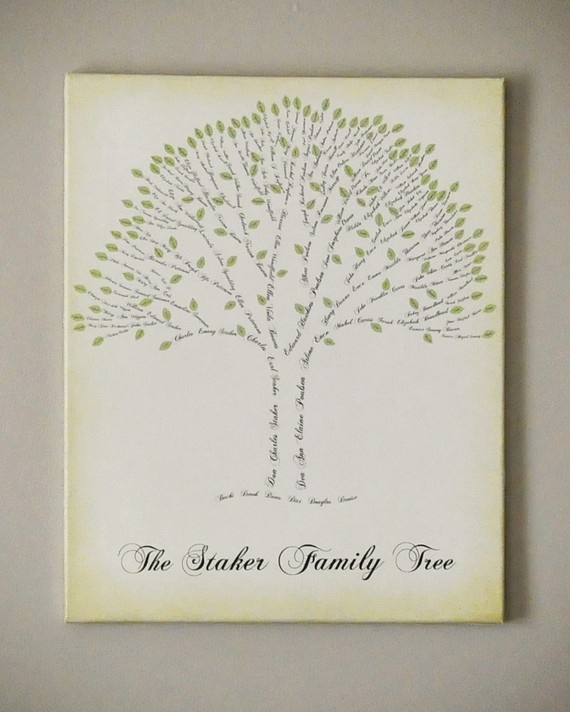 I have been looking for a creative family tree.