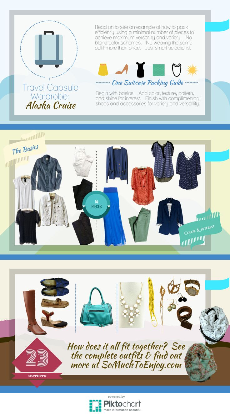 how to make a capsule wardrobe for travel