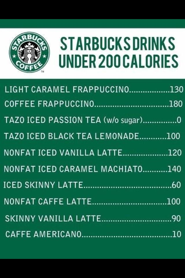 for those friends of mine who cannot go without starbucks... you know who you are! lol