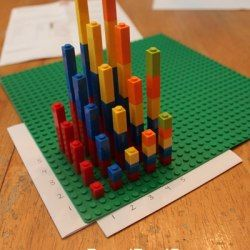 http://frugalfun4boys.com/2014/01/02/math-legos-3-d-multiplication-graph-activity/#comment-88707