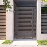 Aluminum Gates: Who Need It Most?