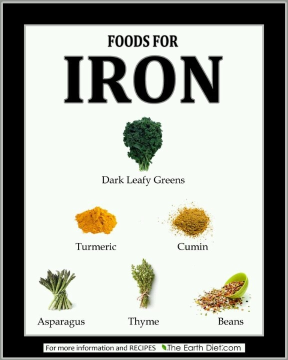 how to eat more iron