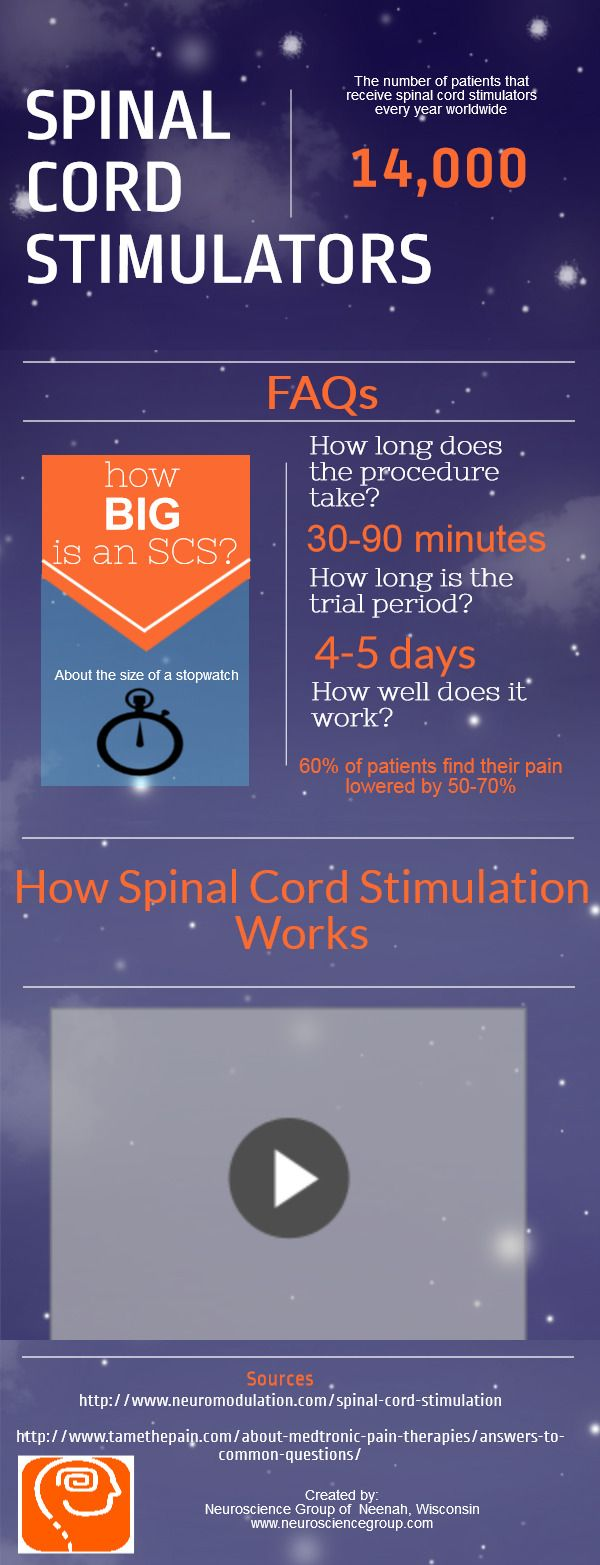 information for those dealing with chronic pain about spinal cord stimulators #neurosciencegroup #spinalcordstimulator