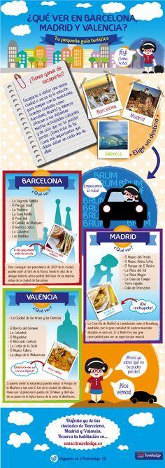 Qué ver en Barcelona, Madrid y Valencia