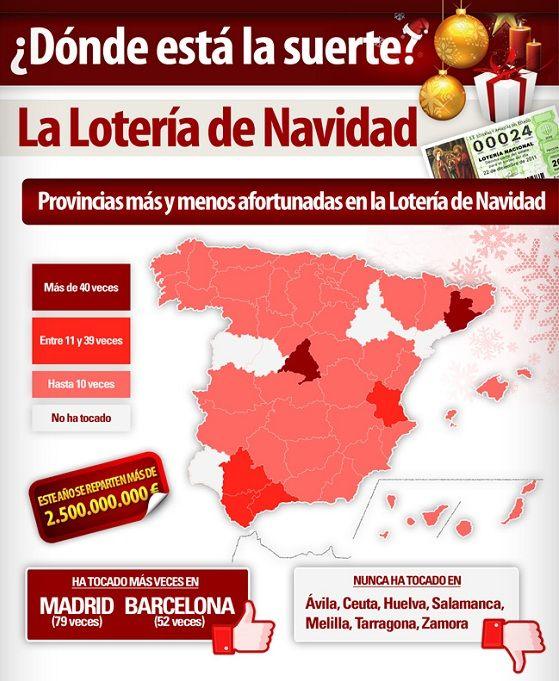 Mañana es el sorteo de Navidad, ¿sabes dónde está la suerte?  #Navidad #Lotería #Once #suerte #juego