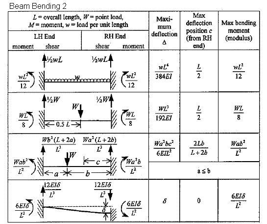 structural analysis by rc hibbeler pdf free download