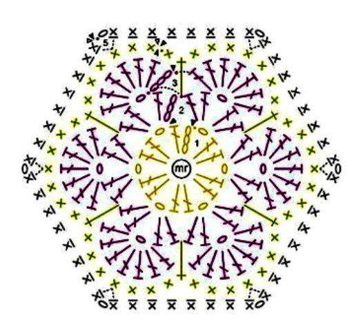 Африканский цветок крючком
