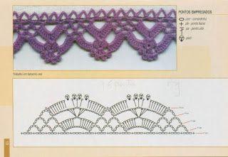 #BaiduImage graficos de bicos de croche para pano de prato para imprimir_Pesquisa do Baidu