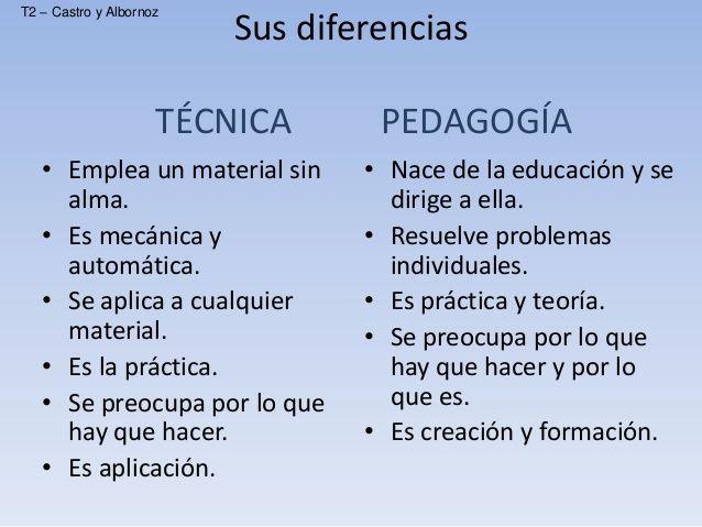 A continuación se muestran pequeños matices o diferencias entre la técnica y la pedagogía