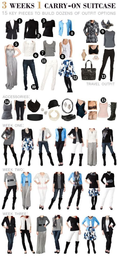 packing tips: 3 weeks worth of outfits in one carry-on. Check out the middle of week 2!