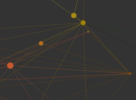 Animated Performant Particle System Generator – Qarticles.js