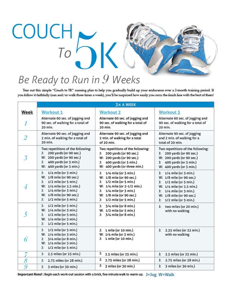 Use This Simple Couch To 5k Running Plan To Help You Gradually Build Up Your Endurance Over A 2 Month Training Perio Running Plan Couch To 5k 5k Running Plan