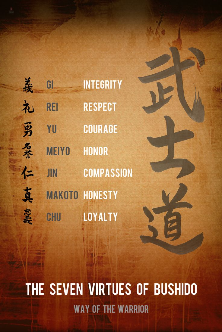 Ronin bushido 7 virtues poster 24 x 36 the bushido for Zitate bushido
