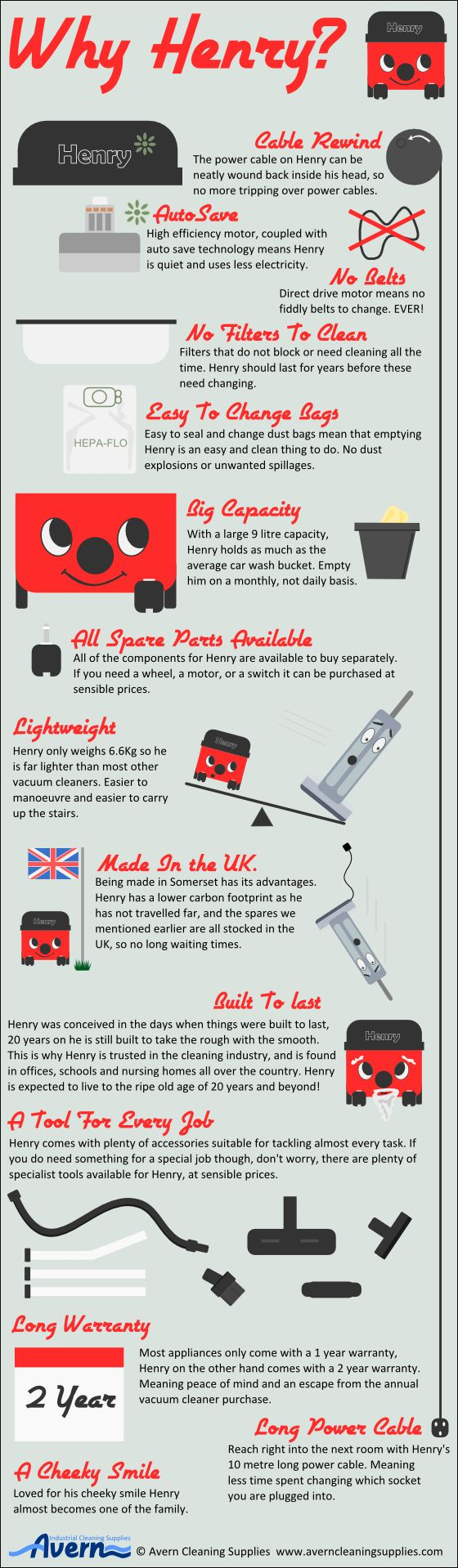 Why Buy a Henry Hoover / Vacuum Cleaner? Inforgraphic.