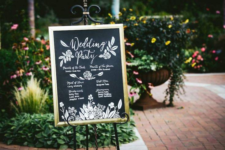 17 Best Ideas About Wedding Chalkboards On Pinterest