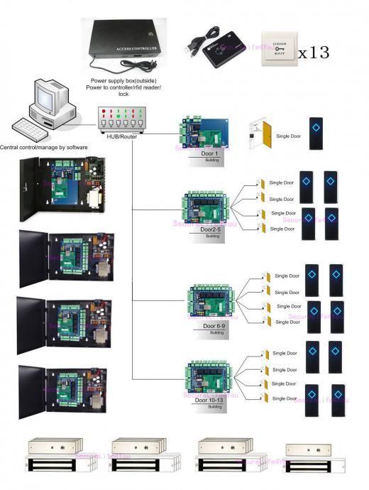 73d1957f1b454319c517632146f8ba9a best 25 access control ideas on pinterest rfid arduino, arduino  at fashall.co