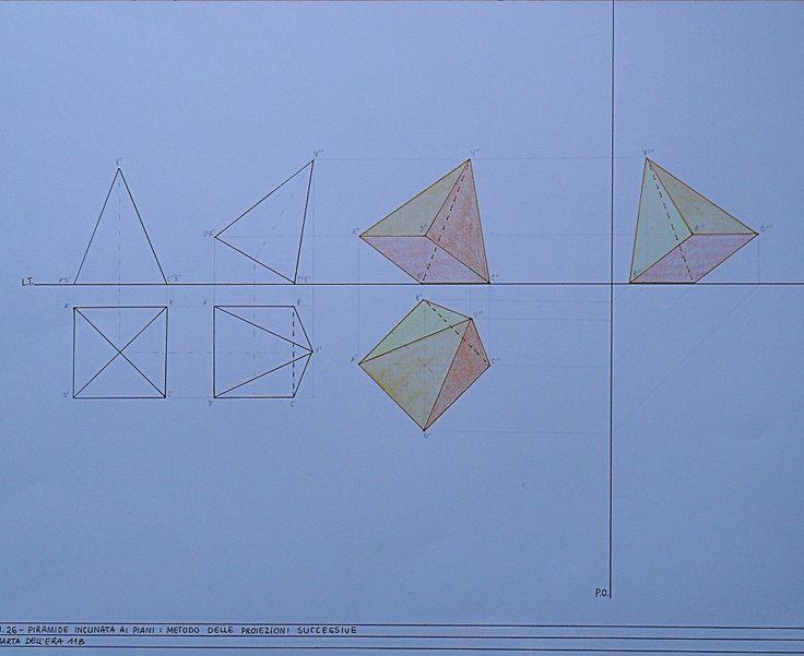 piramide inclinata ai piani, metodo delle proiezioni successive