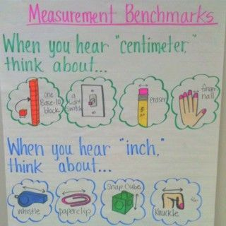 measurement benchmarks: Measuring Charts, Good Ideas, Math Notebooks, Measuring Benchmark, Anchor Charts, Measuring Anchors, Anchors Charts, Kid, 2Nd Grade
