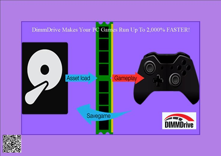 DimmDrive Makes Your PC Games Run Up To 2,000% FASTER! http://84a75w1jqh6z0n69fovuo5s-bv.hop.clickbank.net/?tid=ATKNP1023