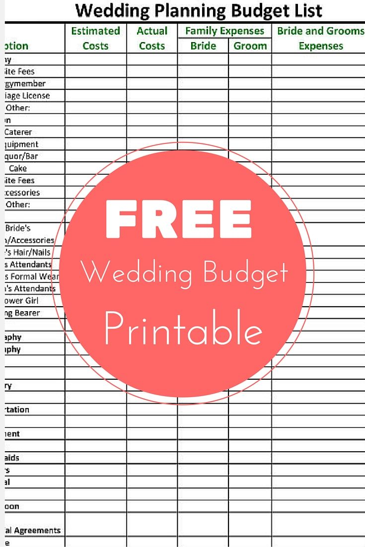 free wedding planning budget checklist printable diagramas