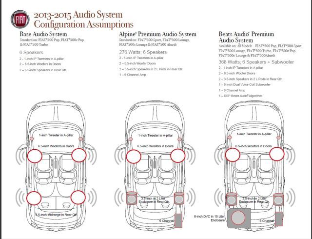 top 56 ideas about automotive oem stereos on pinterest