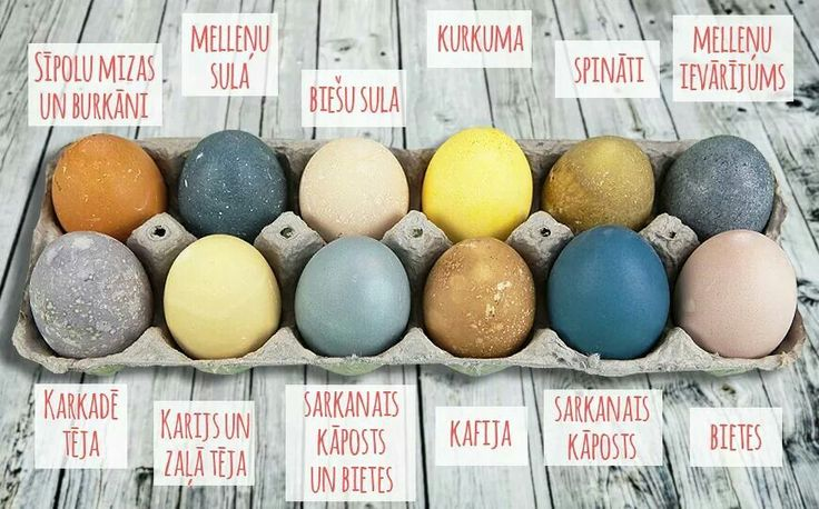 Natural ingredients for Easter egg colouring.