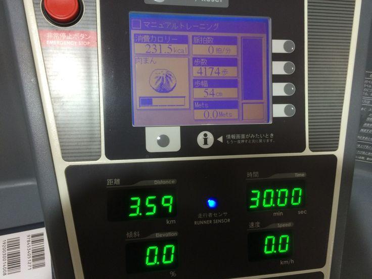 ダイエットスタート。矢竹正成のコレステロール値が危険なことが判明。週末にスポーツセンターで汗を流しています。
