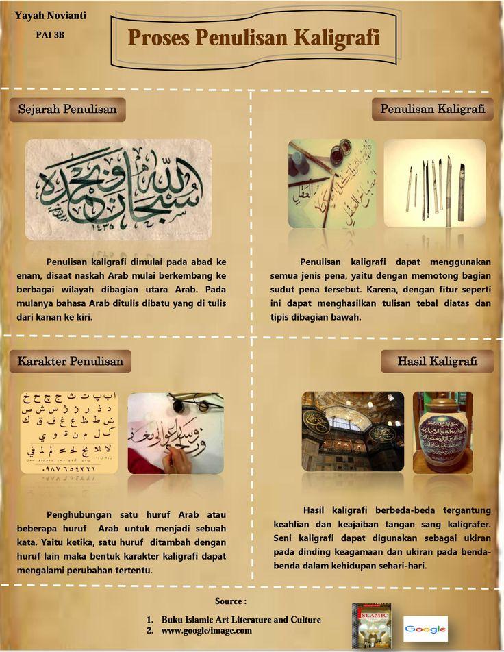 #kaligrafi #arab #kaligrafiarab #islam #caligraphy #islamic #art#seni#Arab#