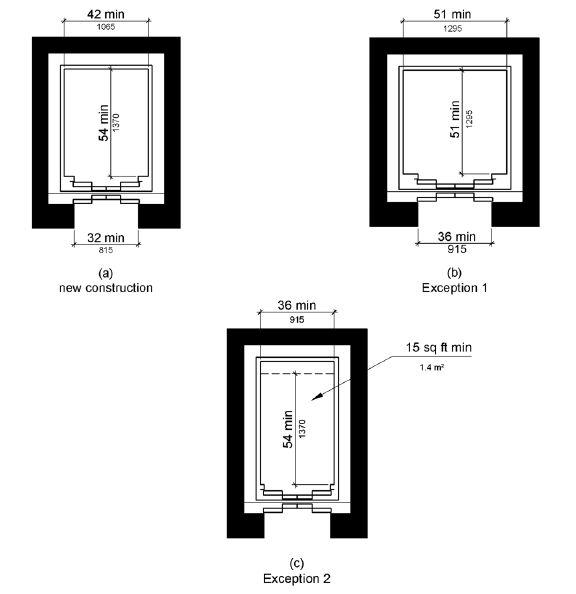 Elevator Door Dimensions Amp Average Internal Door Width
