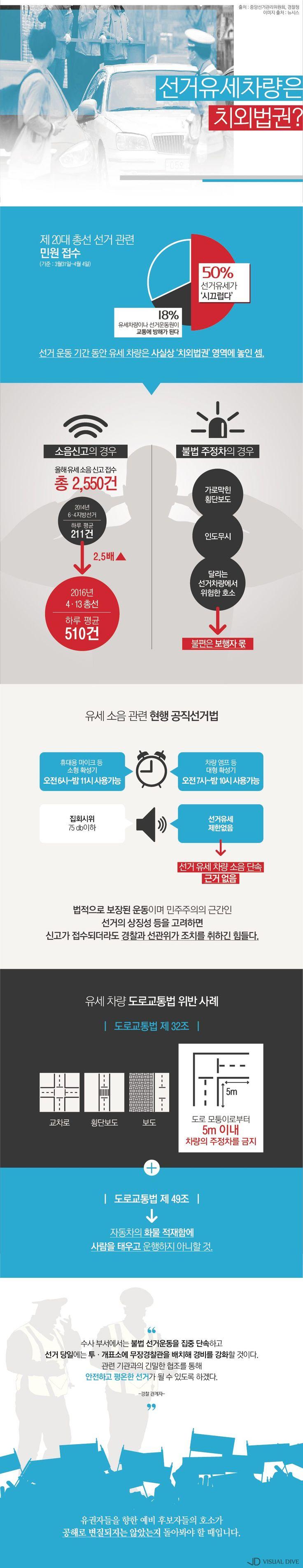 선거유세 소음, 누구에게 하소연하나 [인포그래픽] #campaign / #Infographic ⓒ 비주얼다이브 무단 복사·전재·재배포 금지